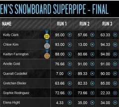 womenhalfpiperesults